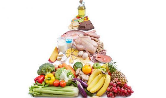 Il corretto schema alimentare