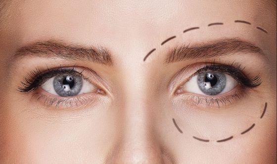 Contorno occhi in primo piano: cura e protezione