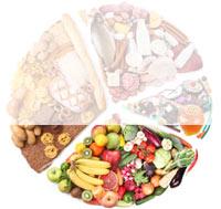 Dieta per 1200 Kcal