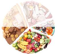 Dieta per 1300 Kcal