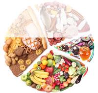 Dieta per 1400 Kcal
