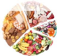 Dieta per 1600 Kcal