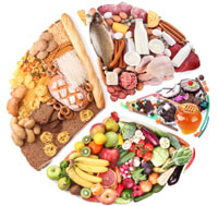 Dieta per 1800 Kcal