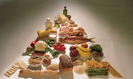 Hai una sana alimentazione?